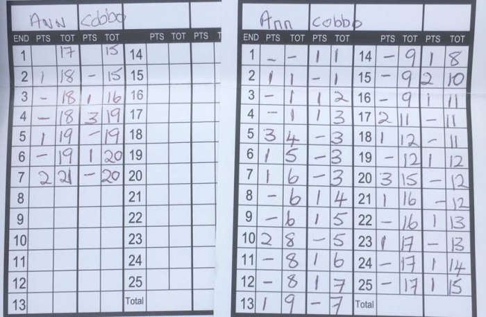 CoF Armed Singles Power V Cobbo Scorecard