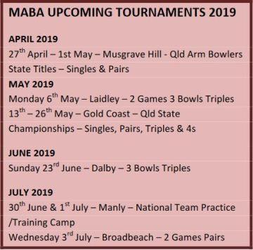 MABA Tournaments 1